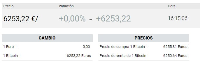 Cuánto cuesta un Bitcoin